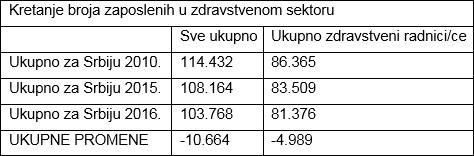 tabela korona FIN